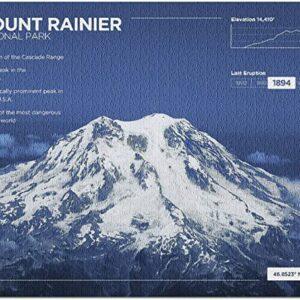 Mount Rainier Facts Puzzle
